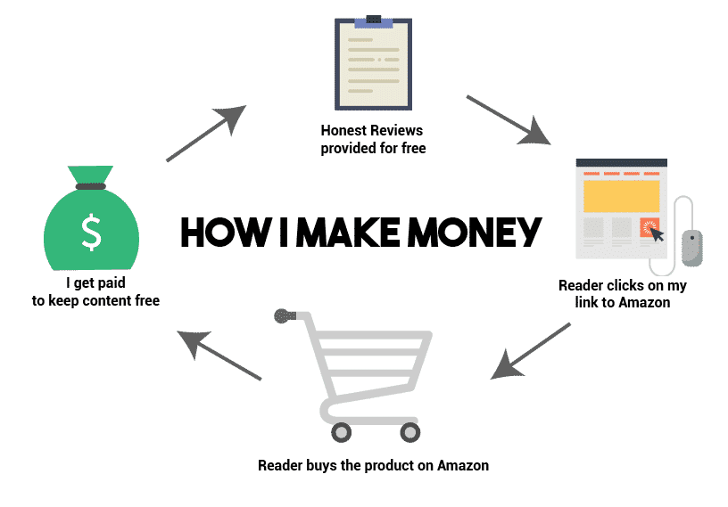 How I Make Money Illustration
