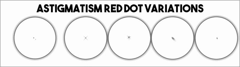Red Dot Astigmatism